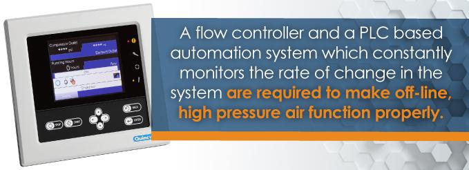 air flow controller