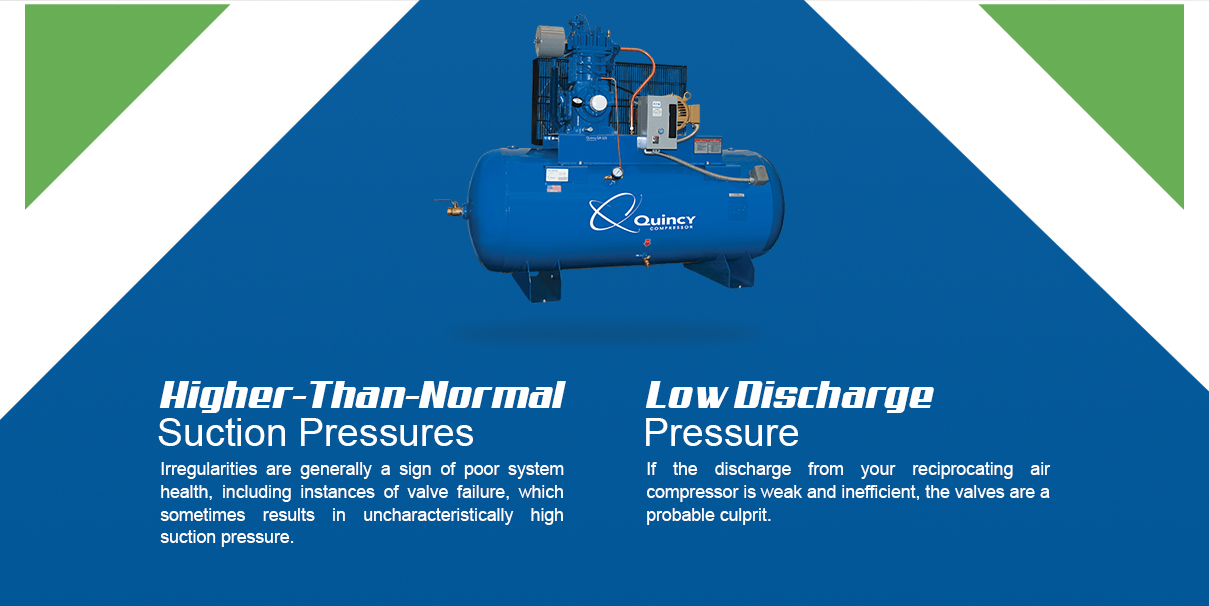 higher than normal and low discharge pressures