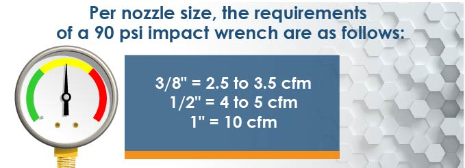 air pressure for impact wrench
