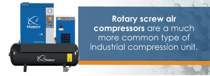 Rotary screw air compressors are a much more common type of industrial compression unit