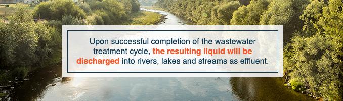 8-wastewater-discharged