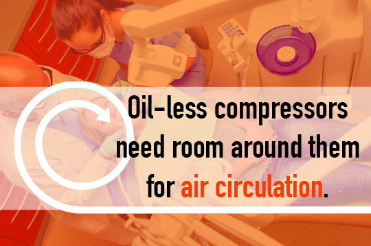oil-less compressors need room for air circulation