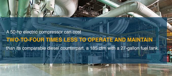 affordable air compressor