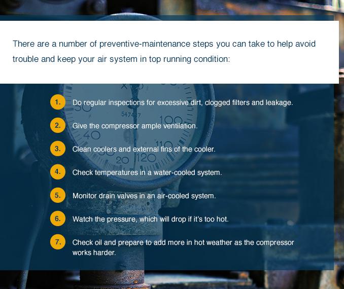 air compressor preventive maintenance steps